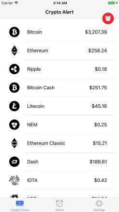 Crypto Coins Values